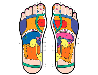 How to Do Your Own Reflexology_390x297