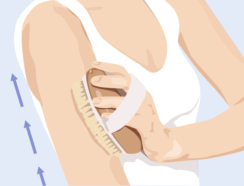 Dry Brushing How To Dry Brush Your Skin Goop