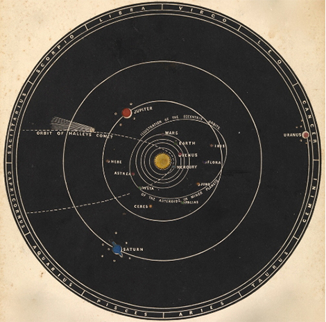 EMBODIED ASTROLOGY Relationship Astrology