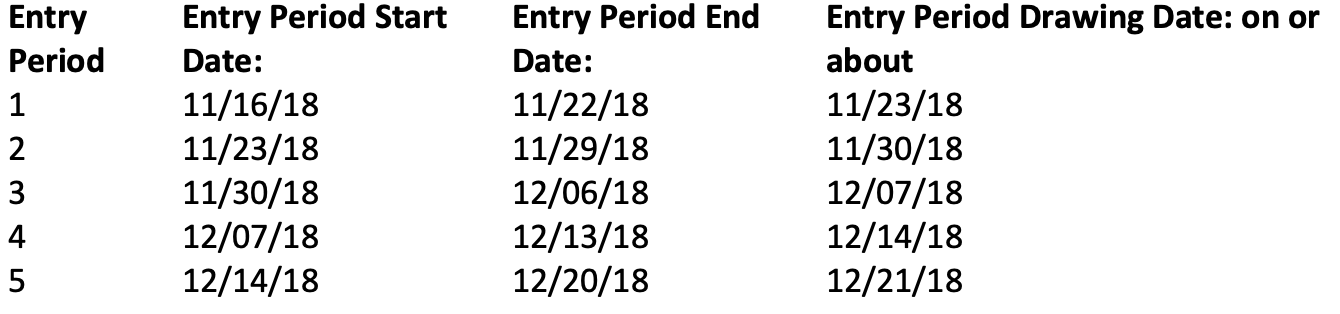 entry period table