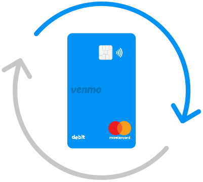 Venmo Venmo Debit Card
