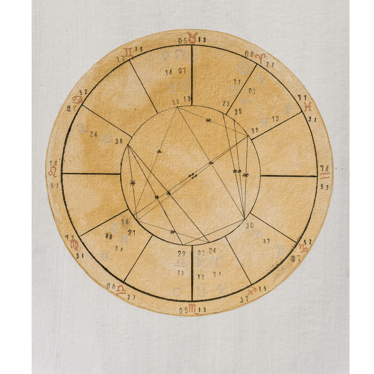 Heidi Rose Hand-Painted Astrological Chart