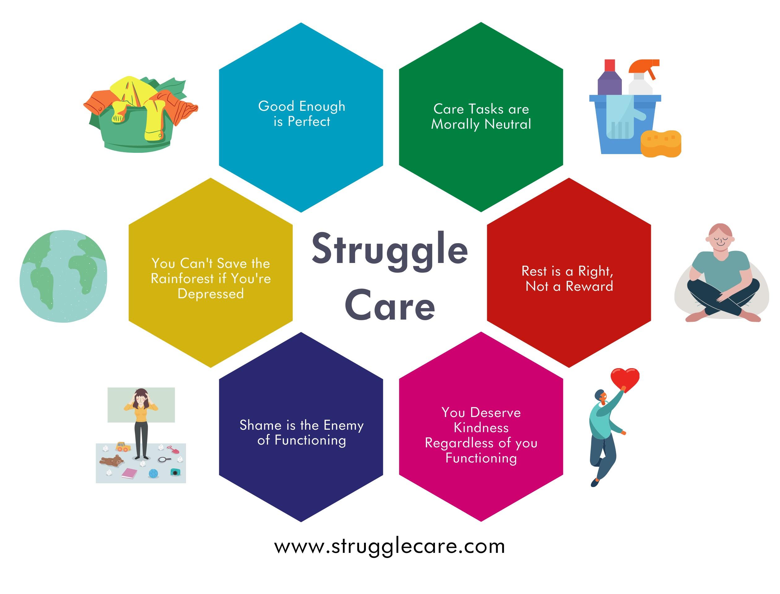 Struggle Care