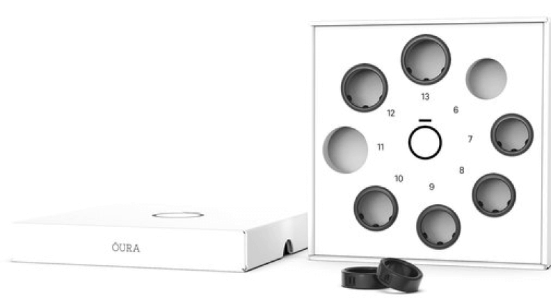 Oura Ring Sizing Kit